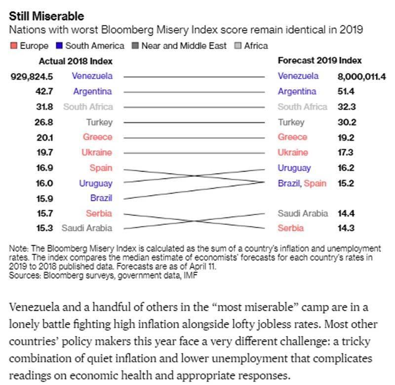 Venezuela khon kho tren mo dau khong lo, kho vang ngan tan