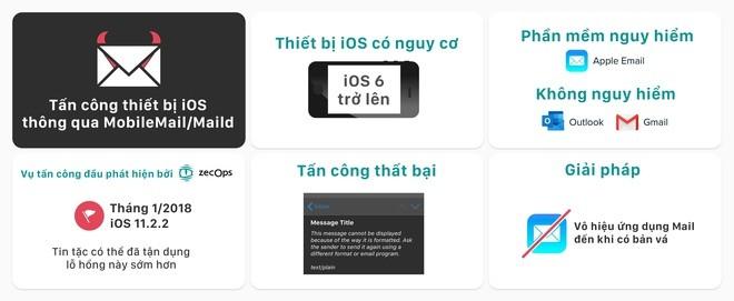 Apple thua nhan loi khien hang trieu iPhone co nguy co bi tan cong-Hinh-2