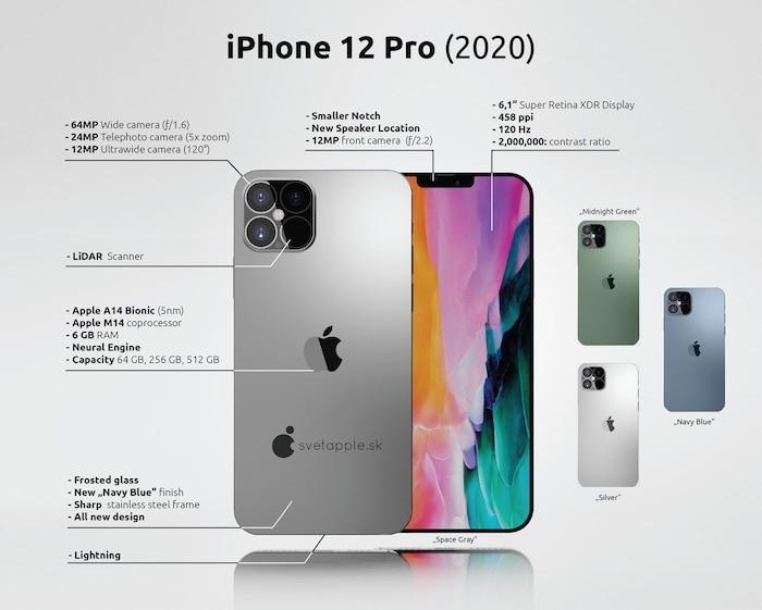 iPhone 12 lung linh voi thiet ke vuong doc la, 'tai tho' nho gon-Hinh-22
