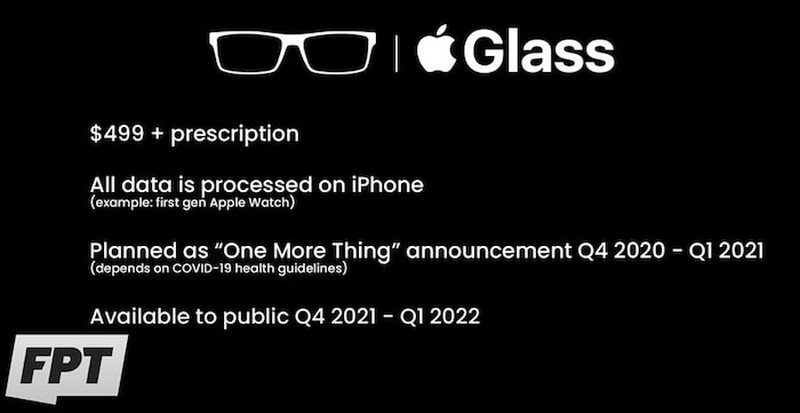 Kinh Apple Glass co the ra mat cung iPhone 12 cuoi nam nay-Hinh-3