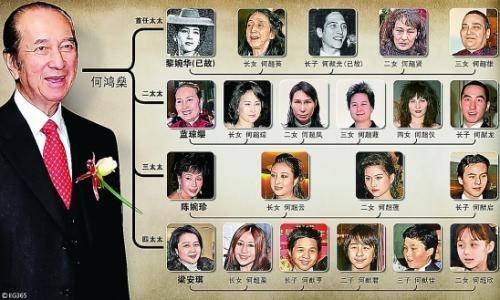 Vua co bac Macau xay dung gia san chi voi 1,3 USD-Hinh-9