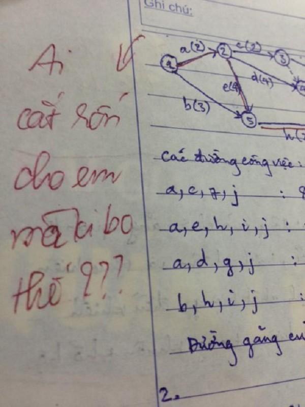 Loi phe bat trend cua co giao trong bai kiem tra gay chu y-Hinh-7