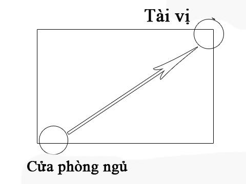 Bi quyet bo tri phong ngu giup tinh cam vo chong hoa hop-Hinh-3