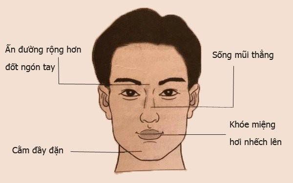Chon chong, cu thay net  tuong nay la lay