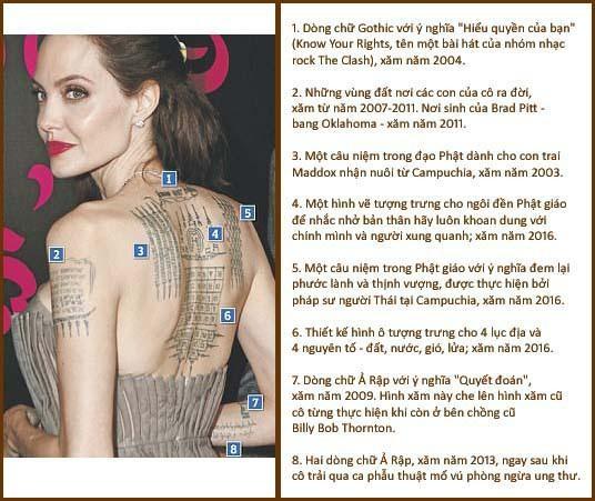 Y nghia cua gan 20 hinh xam tren co the Angelina Jolie-Hinh-4