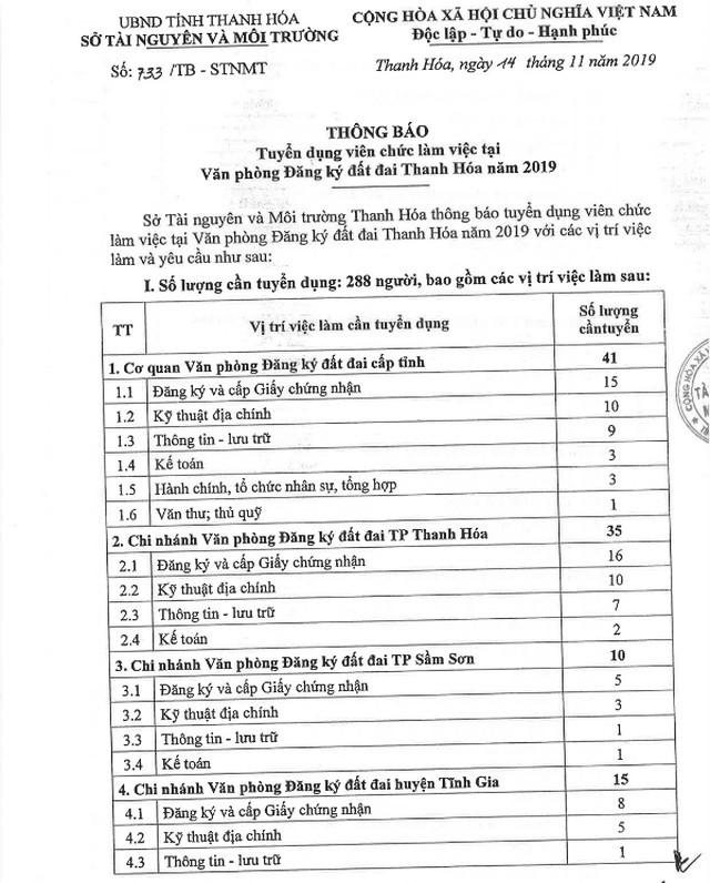 Bat thuong tuyen dung gan 300 vien chuc Thanh Hoa: Nguyen do UBND tu choi?-Hinh-2