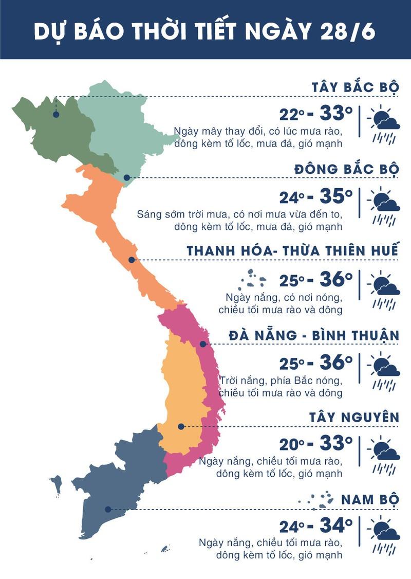 Infographic thoi tiet ngay 28/6: Nang nong xuat hien tro lai o Ha Noi