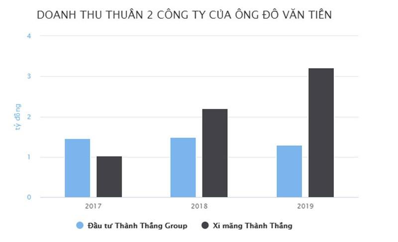 Gia the nguoi to chuc dam cuoi trong lau dai dat vang o Ninh Binh-Hinh-2