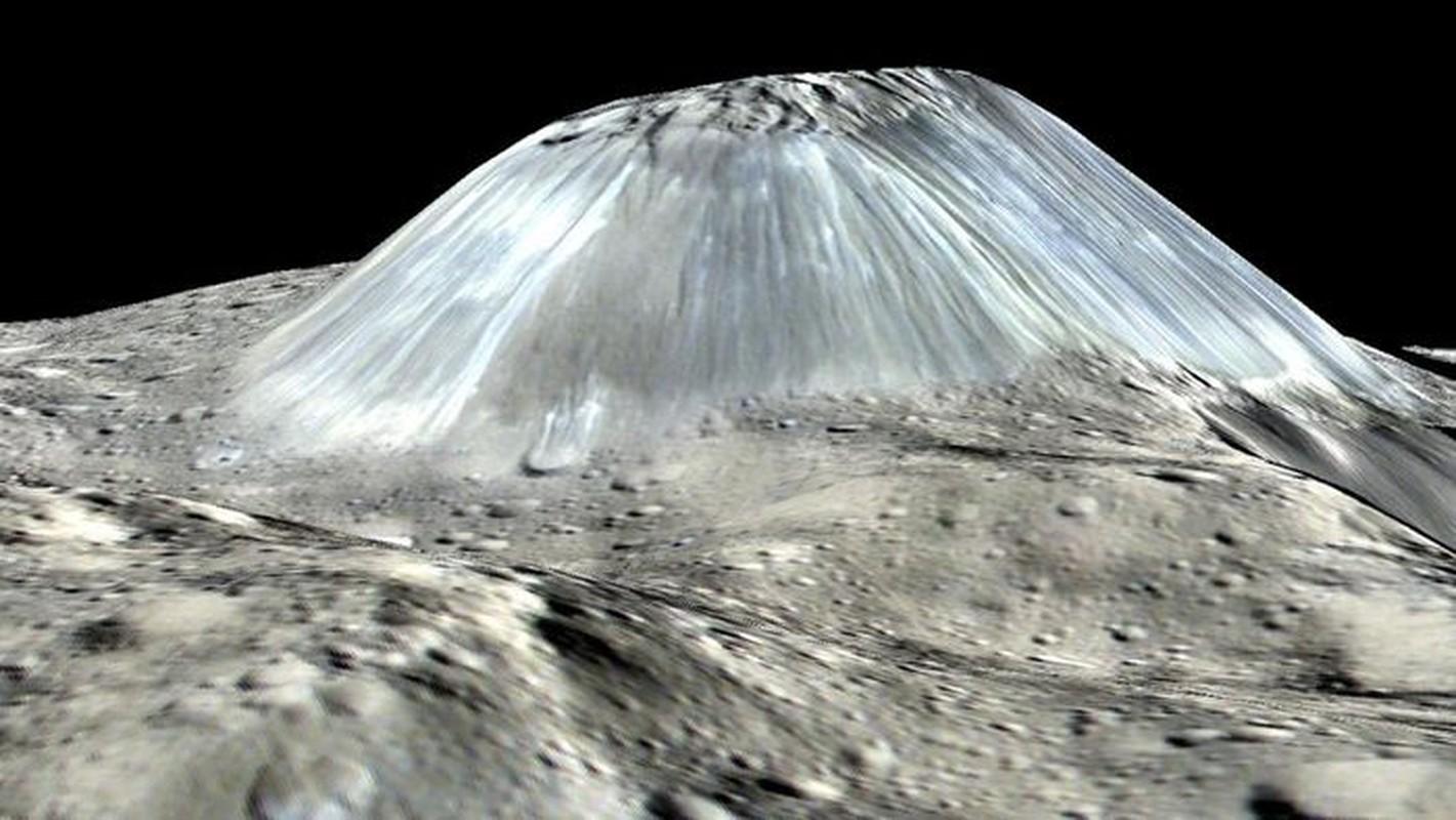 An tuong loat anh cua NASA ve cac chom sao va hanh tinh-Hinh-9