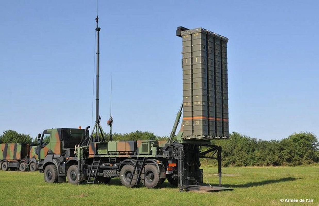NATO se tiep vien cho phong khong Tho Nhi Ky de chong lai Nga - Syria-Hinh-17