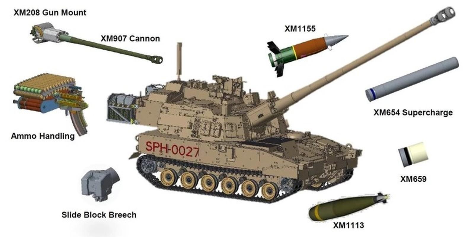Dan tang tam XM1155 se giup phao 155mm cua My them phan dang so-Hinh-5