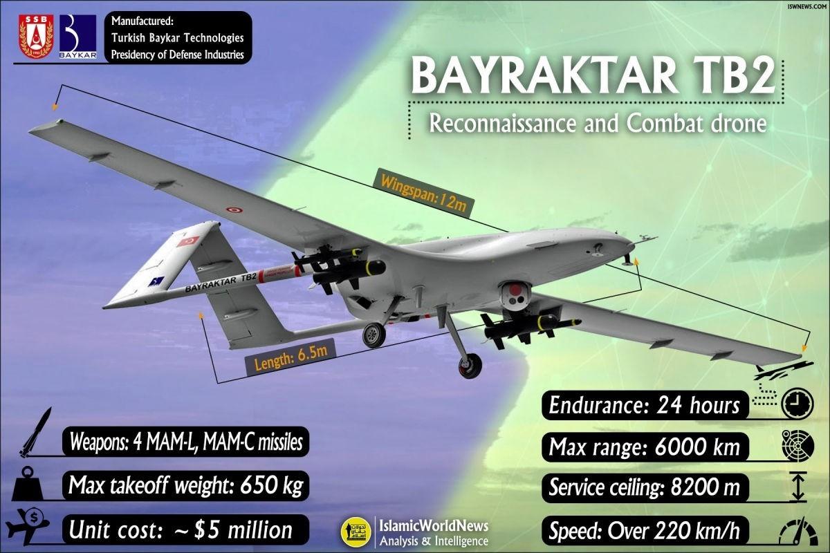 Dong minh cua Nga mua UAV TB2 Tho Nhi Ky: Chieu bai cao tay?
