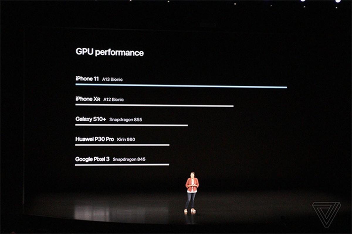 """iPhone 11, 11 Pro va 11 Pro Max trinh lang tu 699 USD: Co """"ngon an"""" hon Samsung Galaxy Note 10?-Hinh-10"""