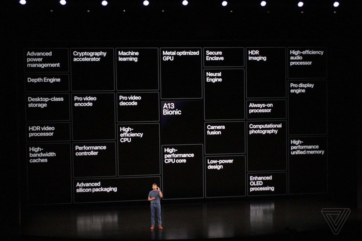 """iPhone 11, 11 Pro va 11 Pro Max trinh lang tu 699 USD: Co """"ngon an"""" hon Samsung Galaxy Note 10?-Hinh-3"""