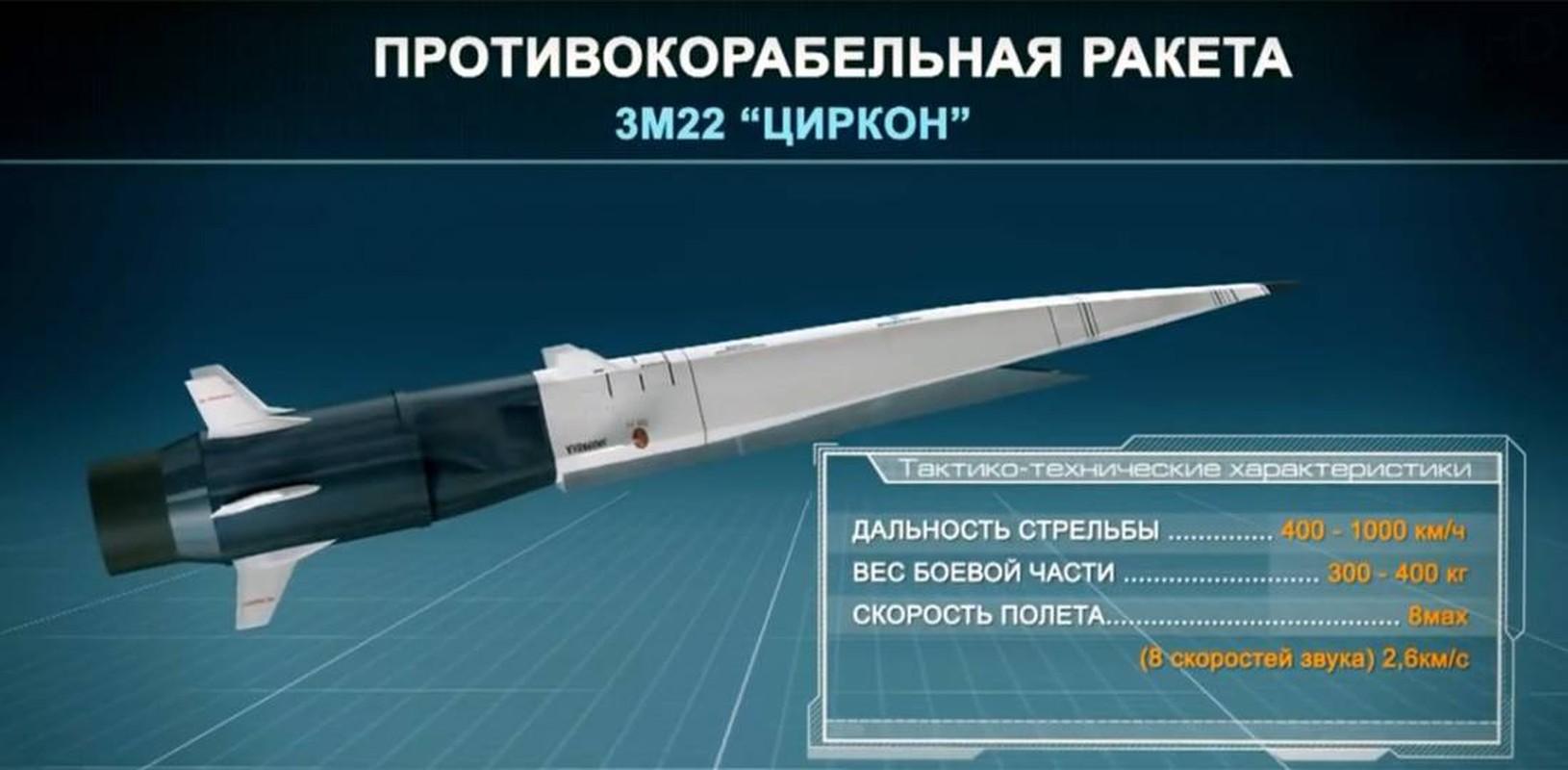 Tiem kich Su-57 cua Nga nhan ten lua sieu thanh Zircon thu nho-Hinh-8