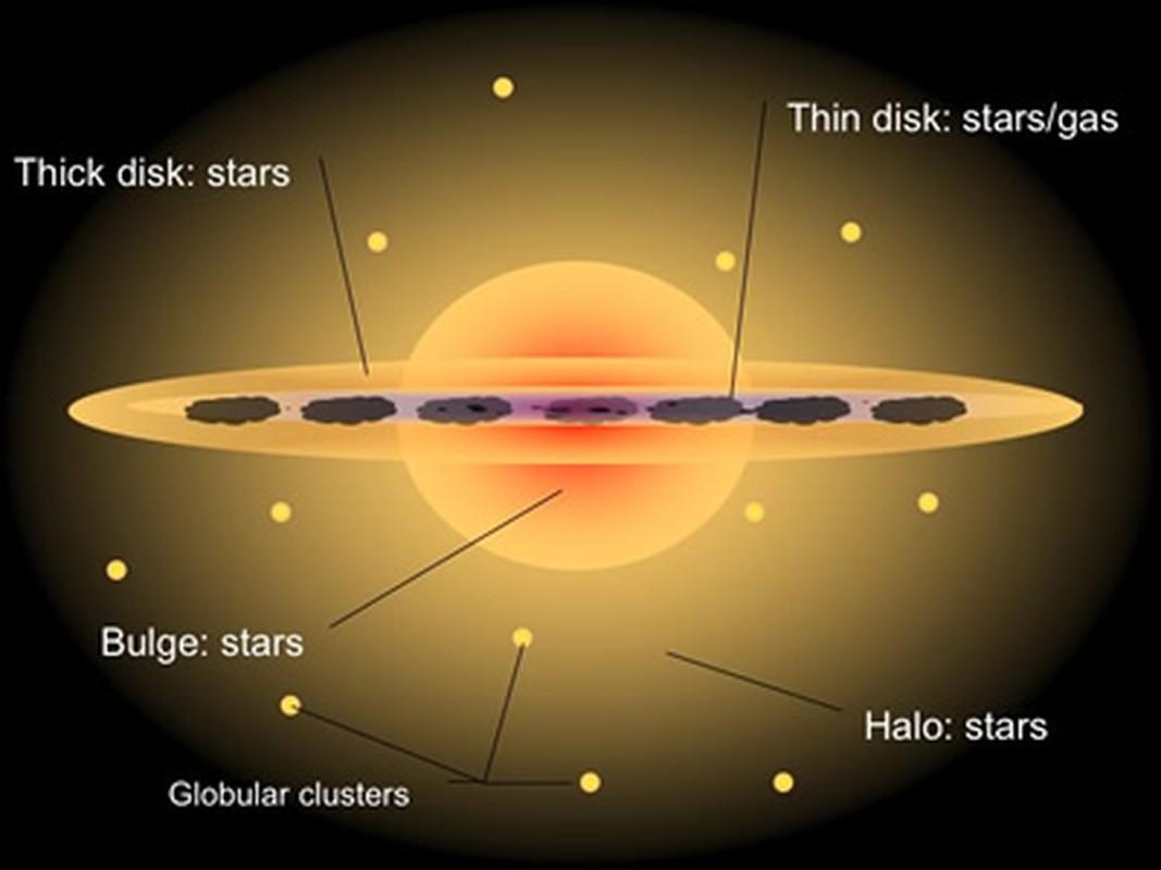 Ky la huong di chuyen cua nhieu ngoi sao trong Milky Way-Hinh-3