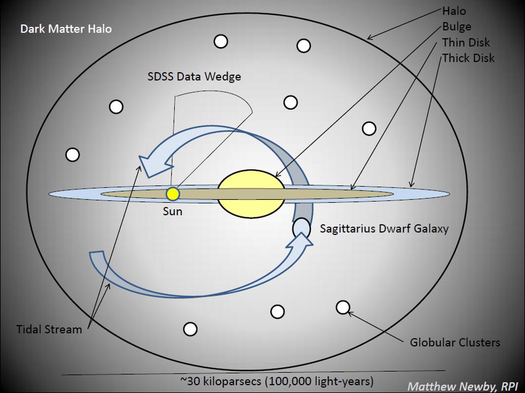 Ky la huong di chuyen cua nhieu ngoi sao trong Milky Way-Hinh-4
