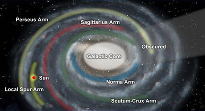 Phat hien bay nhom thien ha lun la trong thien ha Milky Way-Hinh-2