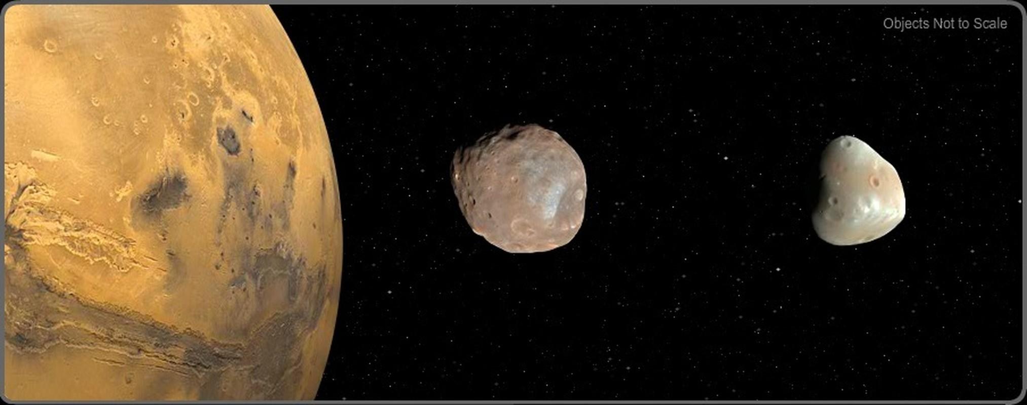 Sao Hoa dang xau xe hai Mat trang ve tinh Phobos va Deimos