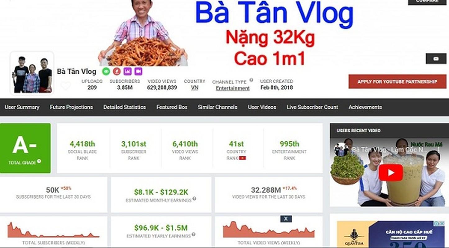 "Bat mi so tien ""khung"" gia dinh Ba Tan Vlog kiem duoc tu YouTube-Hinh-5"