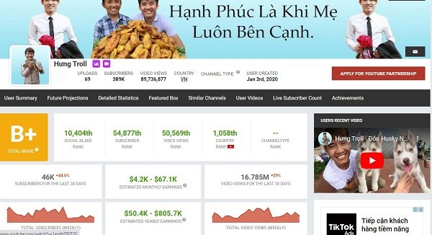 "Bat mi so tien ""khung"" gia dinh Ba Tan Vlog kiem duoc tu YouTube-Hinh-7"