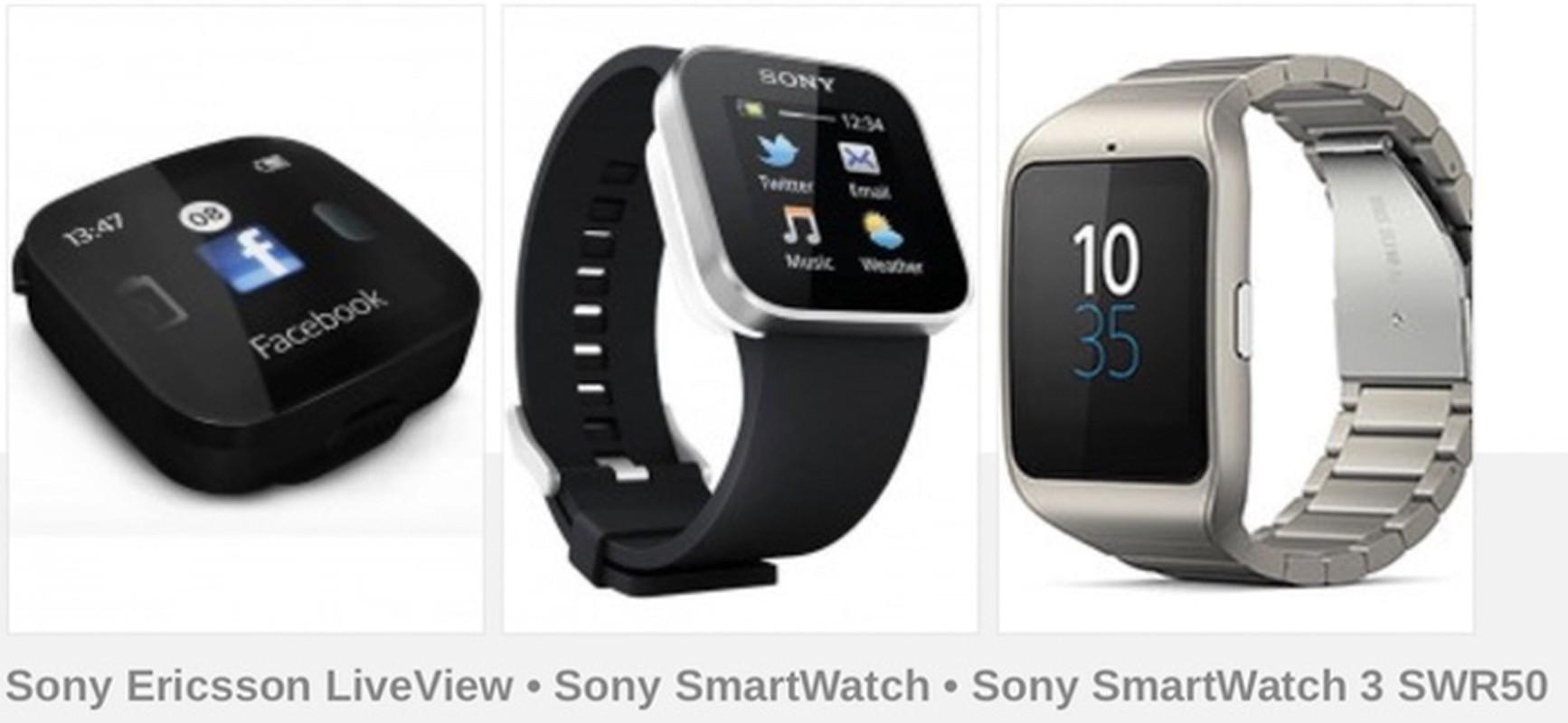 """Smartwatch da """"day thi"""" than toc the nao trong 10 nam qua-Hinh-3"""