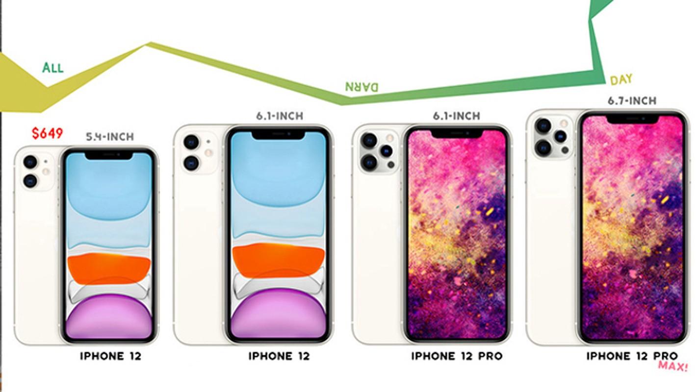 iPhone 12 se co them phien ban 4G, gia re nhat tu truoc toi nay-Hinh-2