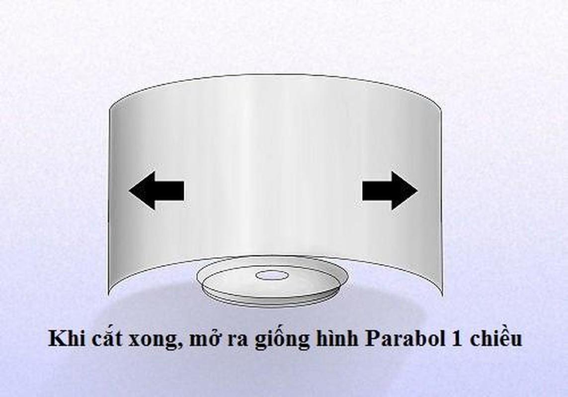 Kich song Wi-Fi cuc don gian bang vo lon, giay bac hay dia CD-Hinh-7