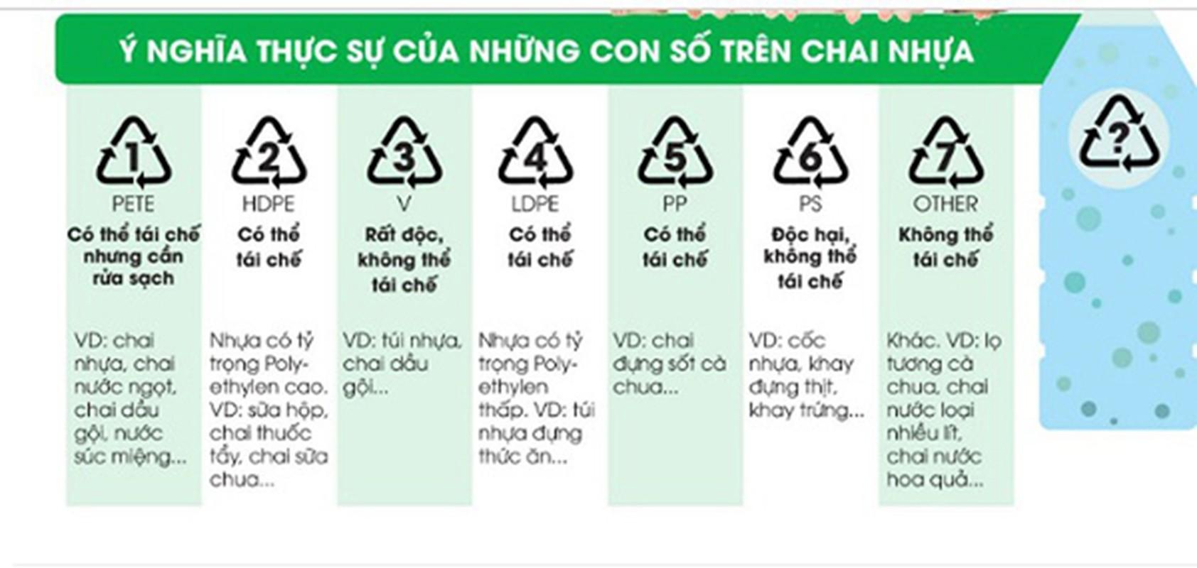 """Uong nuoc nong tu loai binh nay khong khac gi """"dau doc"""" co the-Hinh-6"""