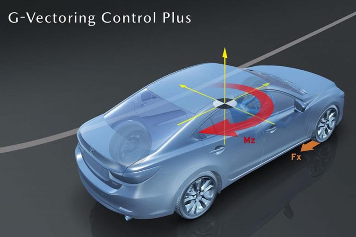Mazda CX5 2019 527 trieu dong tai Nhat sap ve VN?-Hinh-4