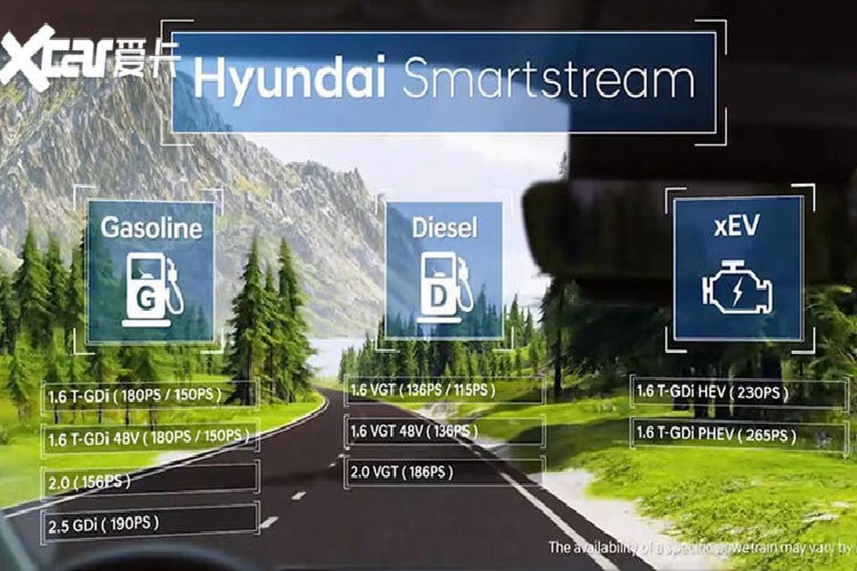 Hyundai Tucson L 2021 chi ban ra tai Trung Quoc, My va Han-Hinh-8