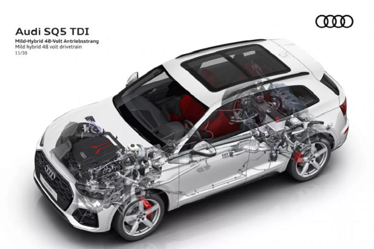 Audi SQ5 2021 moi cai tien manh, chi voi dong co dau-Hinh-2