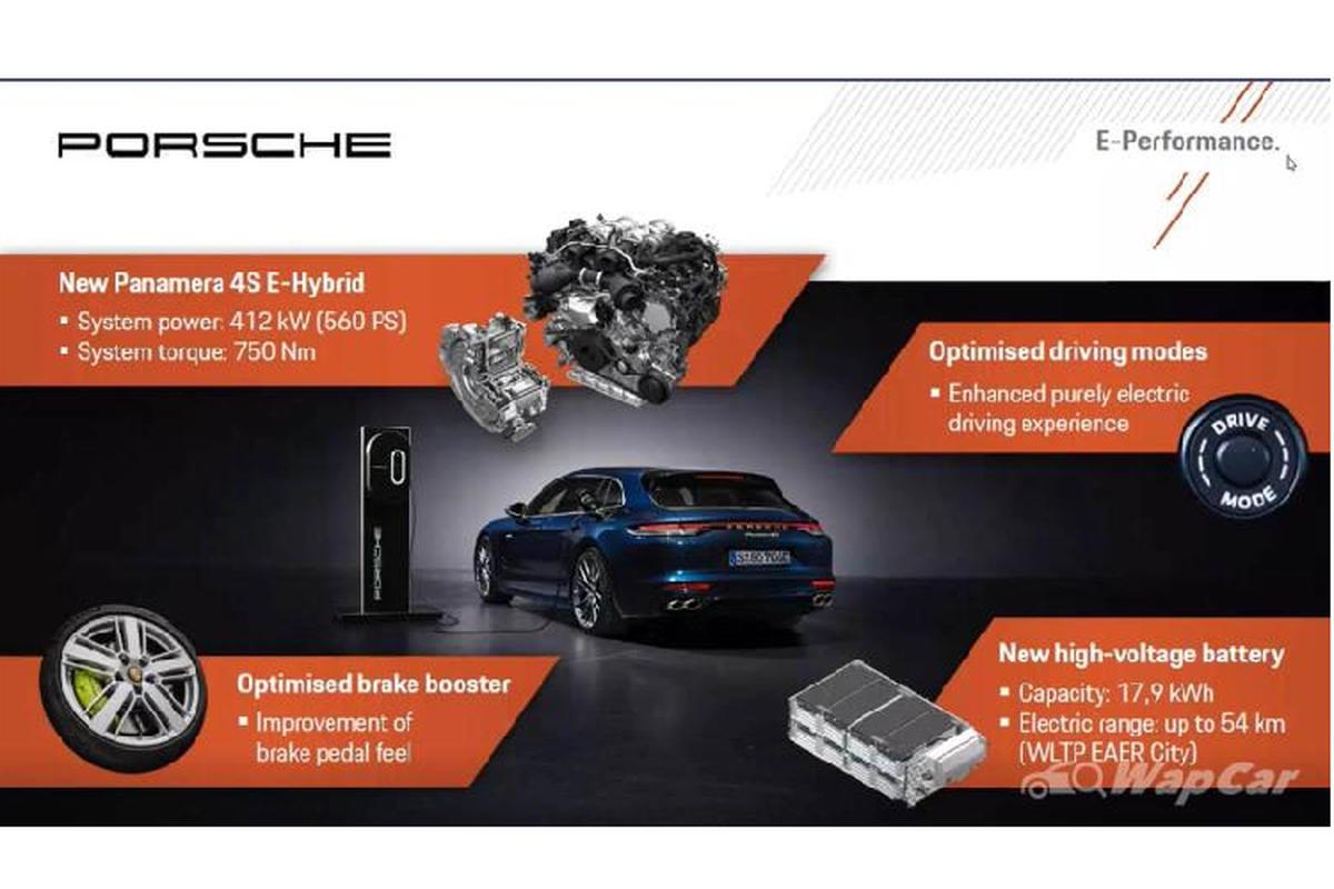 Porsche ra mat Panamera GTS, Turbo S va 4S E-Hybrid the he moi-Hinh-6