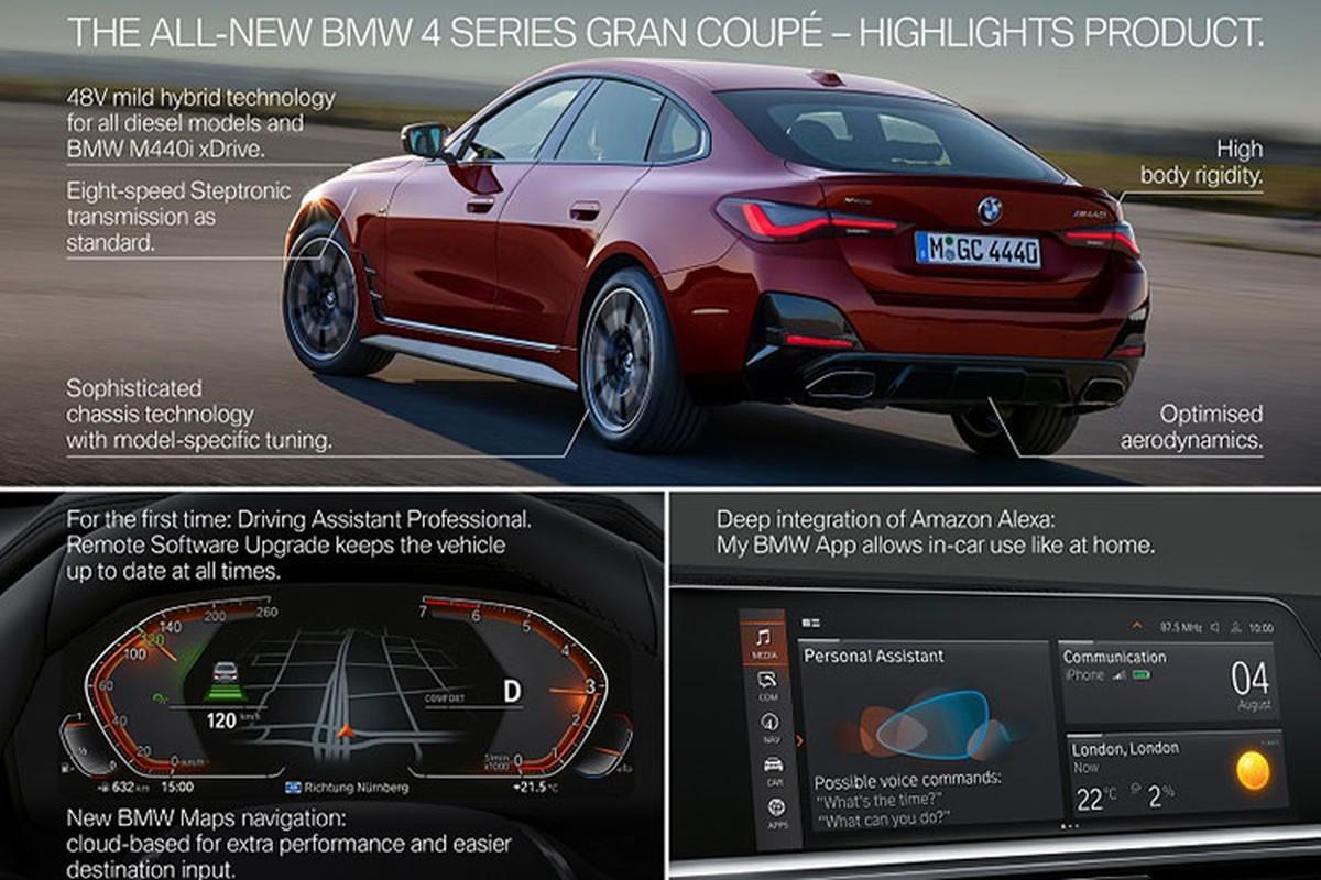 BMW 4 Series Gran Coupe 2022 moi, tu 1,3 ty dong tai My-Hinh-11