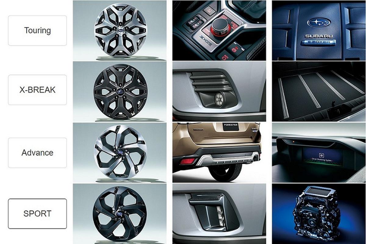 Subaru Forester 2022 se doi moi va tiet kiem nhien lieu-Hinh-3