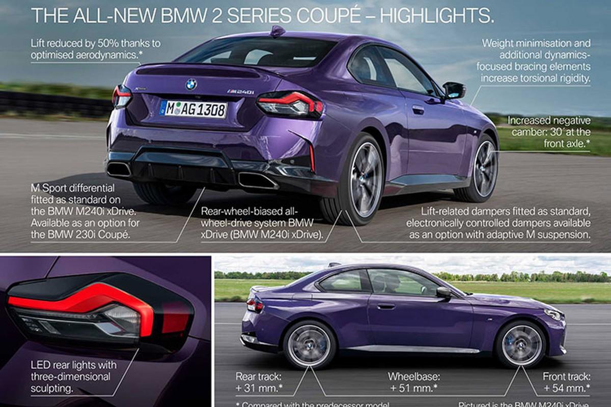 BMW 2-Series Coupe 2022 thiet ke lot xac, tu 836 trieu dong-Hinh-7