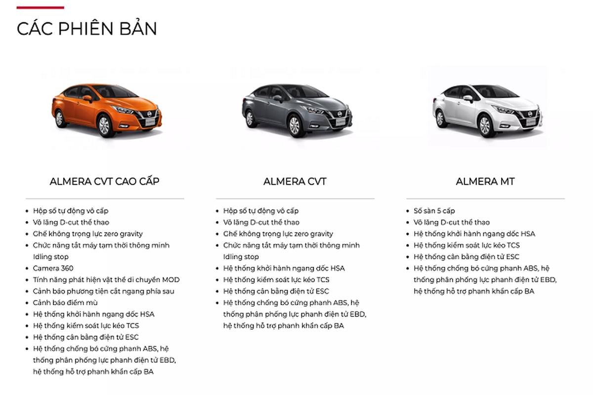 Nissan Almera 2021 tu 469 trieu tai Viet Nam, doi thu Toyota Vios-Hinh-3