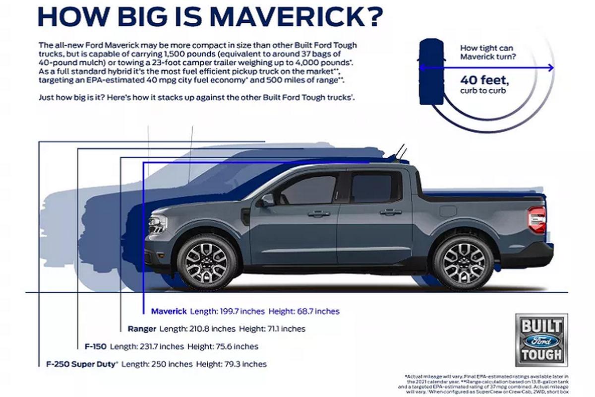 Can canh Ford Maverick XL 2022 tieu chuan chi 460 trieu dong-Hinh-3