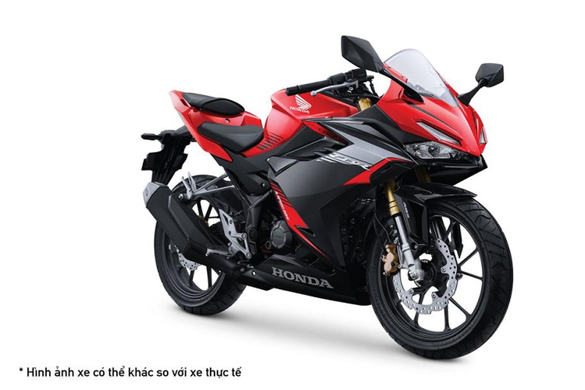Can canh Honda CBR150R 2021, chi tu 70,99 trieu tai Viet Nam