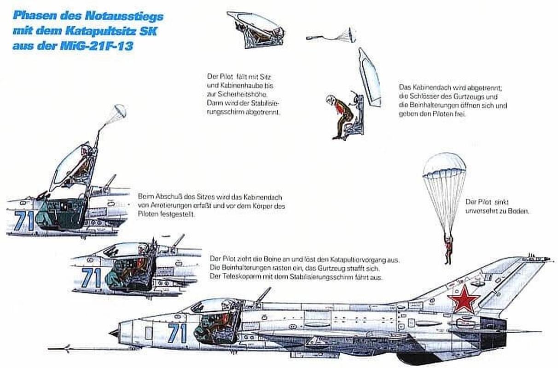 Chi tiet doc la tren nhung chiec MiG-21 dau tien Viet Nam tiep nhan-Hinh-10