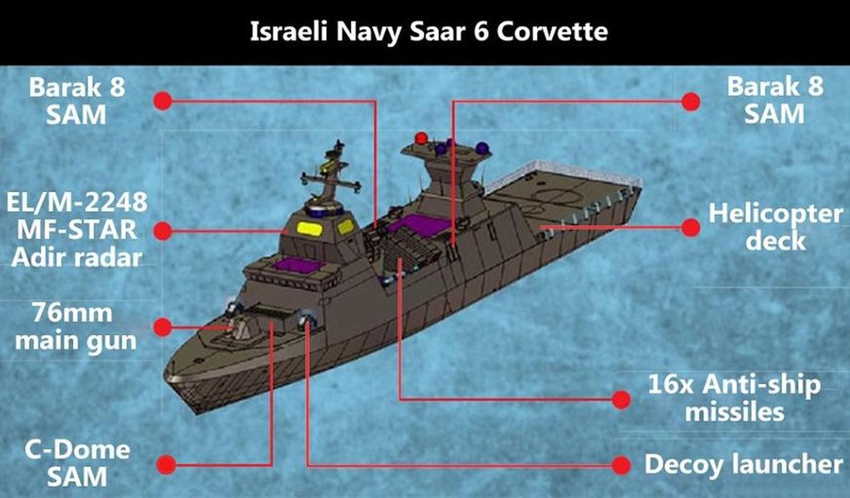 Vi sao tau ho ve lop Sa'ar-6 cua Israel duoc gioi quan su tram tro?-Hinh-9
