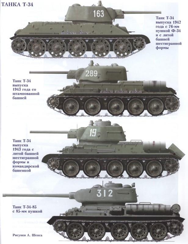 Giai ma bi an ve xe tang T-34 huyen thoai cua Lien Xo-Hinh-6
