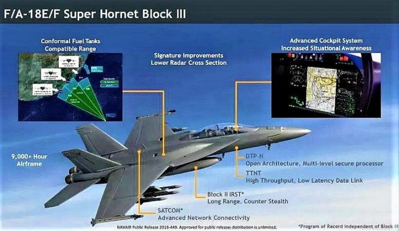 F-18E/F van la tiem kich ham chu luc cua My den 20 nam nua-Hinh-5