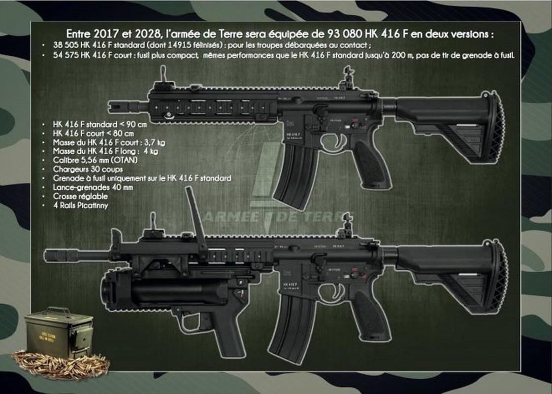 Quan doi Phap chon sung truong tan cong HK-416F lam vu khi chinh-Hinh-6