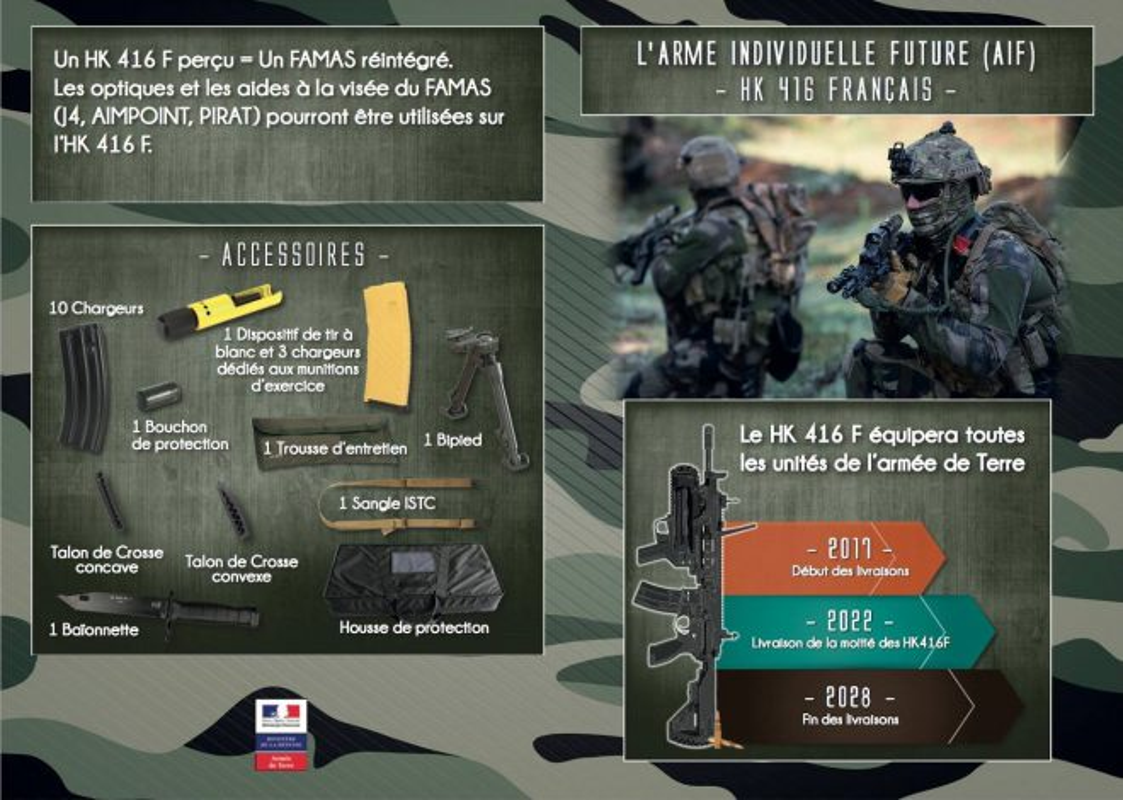 Quan doi Phap chon sung truong tan cong HK-416F lam vu khi chinh-Hinh-7