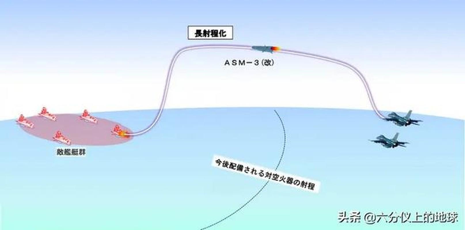 Nhat Ban trien khai ten lua ASM-3A bao trum Dong Bac A-Hinh-7