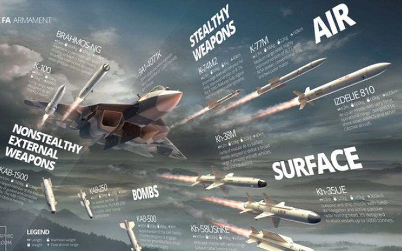 Tai sao Algeria muon vung tien mua tiem kich Su-57 tu Nga?-Hinh-14