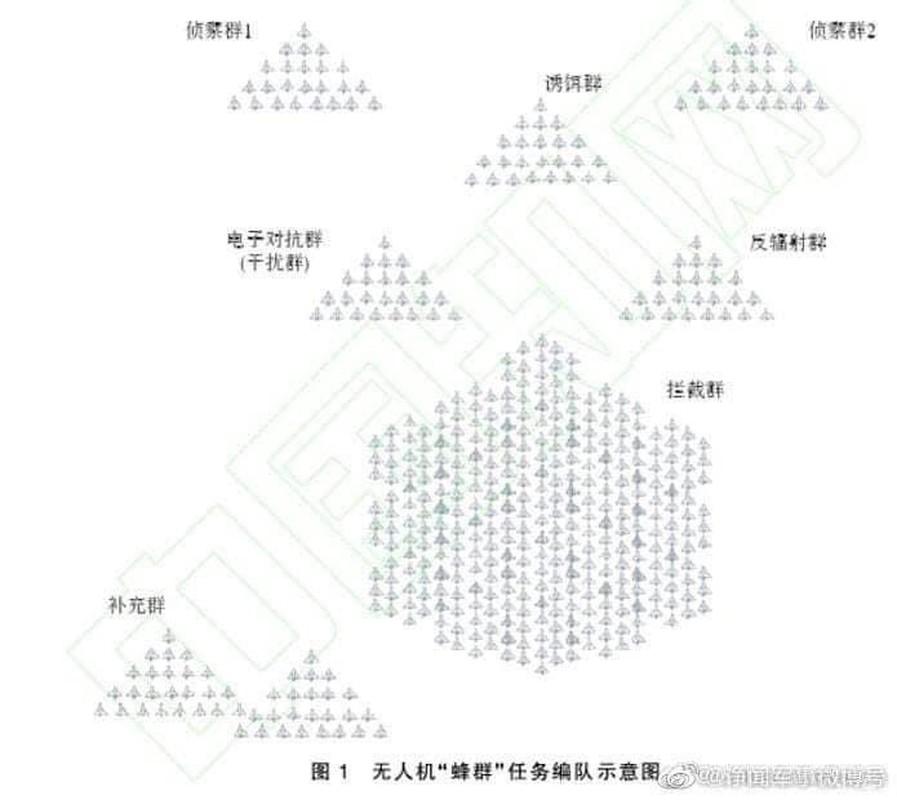 "Chien thuat UAV cam tu ""bay ruoi"" cuc ky nguy hiem cua Trung Quoc-Hinh-3"