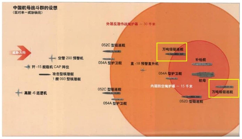 Suc manh dang ne tu cum tac chien tau san bay Trung Quoc-Hinh-5