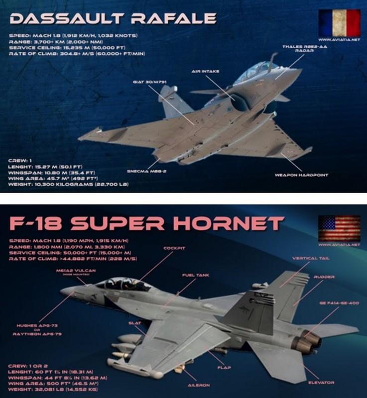 Neu An Do so huu tiem kich F-15EX, quoc gia nao se phai so?-Hinh-5